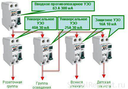 Ящик для электрических автоматов — виды, характеристика боксов советы по выбору и монтажу