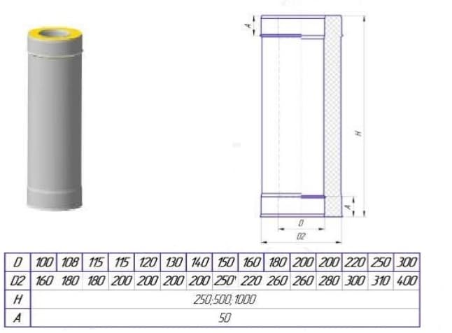 Размеры и монтаж труб для бани
