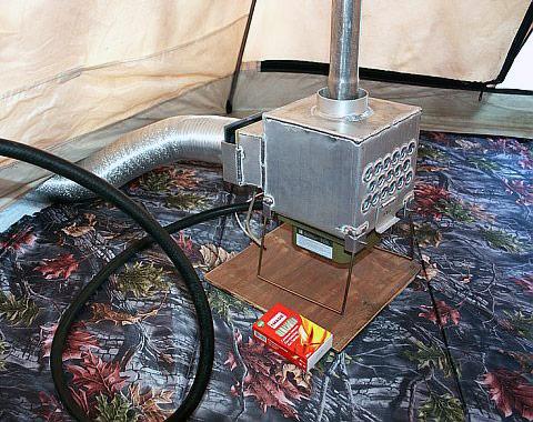 Лучшие газовые обогреватели