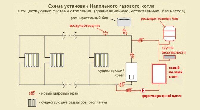 Схема отопления 2 х этажного частного дома своими руками: обзор разновидностей и их характеристика