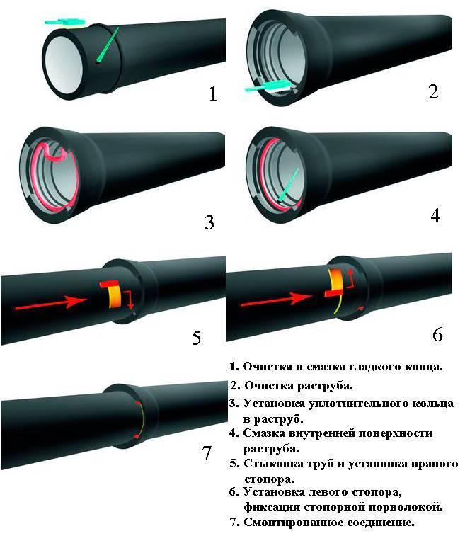 Металлопластиковые трубы: плюсы и минусы, как выбрать?