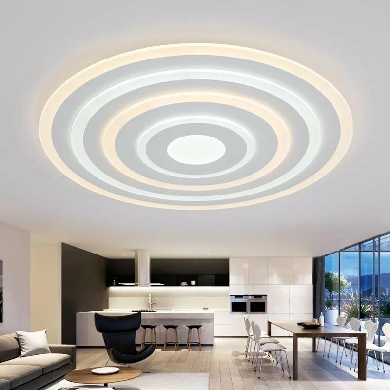 Классификация светодиодных потолочных светильников
