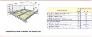Качество установки потолка.16 рекомендаций для проверки монтажа подвесного потолка армстронг