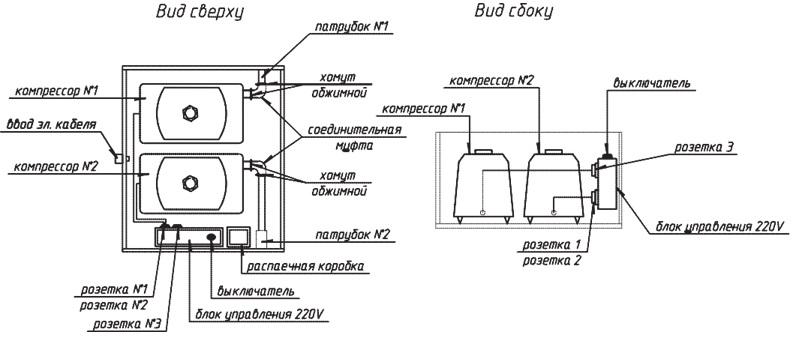 Компрессор для септика воздушный, тесты, характеристики