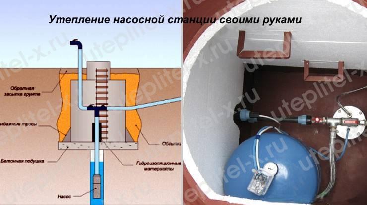 Как утеплить скважину на зиму своими руками - пошаговая инструкция