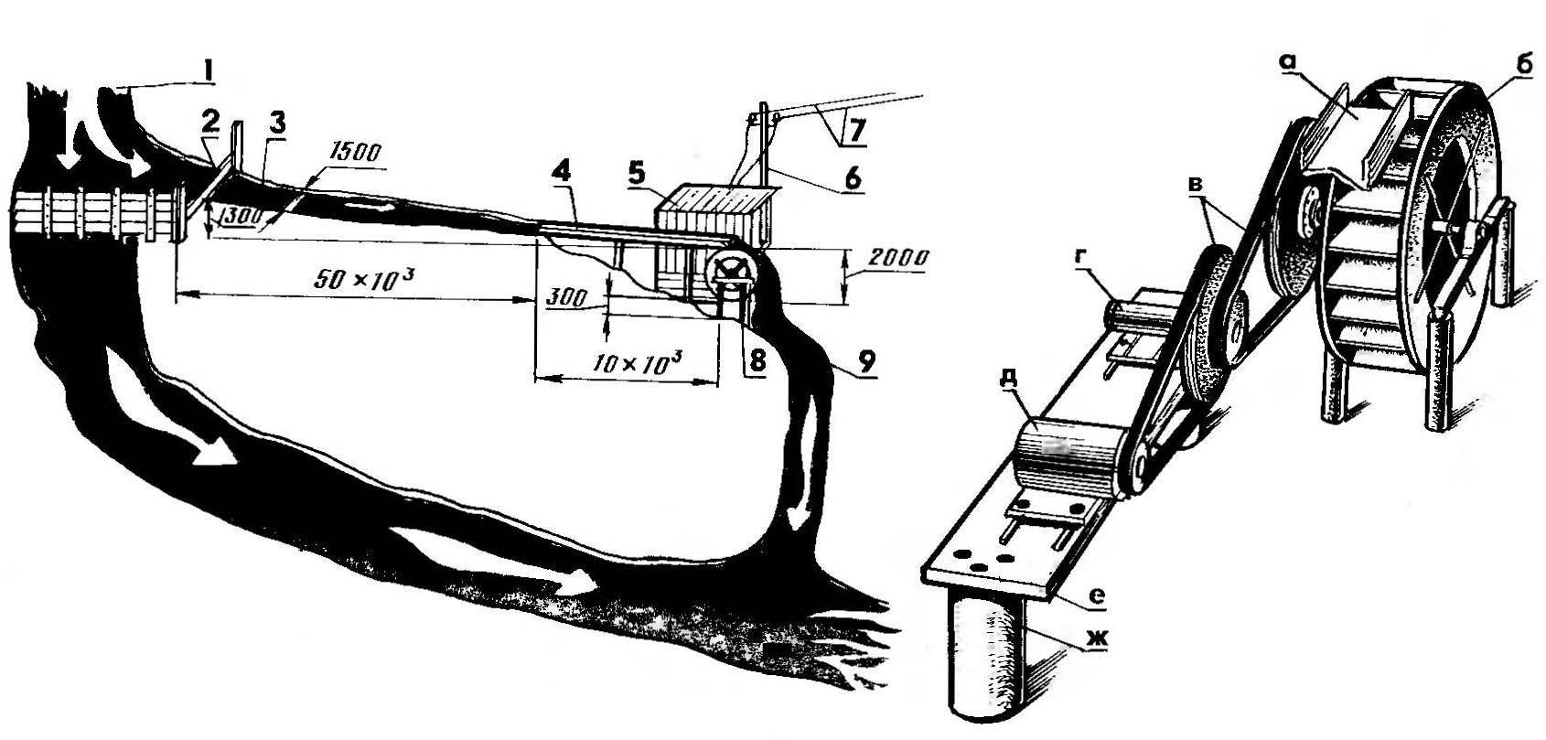 Как построить автономную мини-гэс своими руками