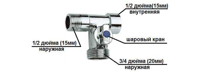 Подключение стиральной машины к водопроводу и канализации самостоятельно