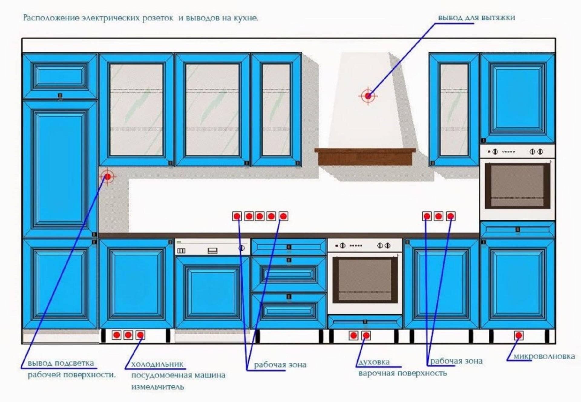Расположение розеток на кухне: схема установки с размерами