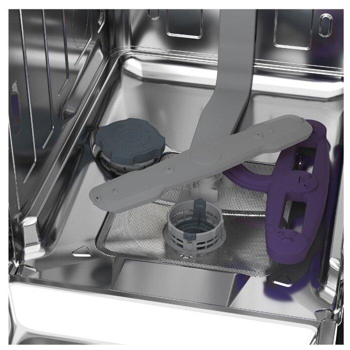 Топ посудомоек по цене, качеству и надежности: рейтинг лучших моделей