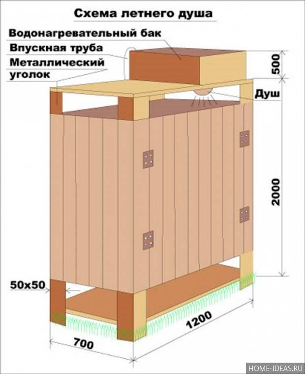 Душ на даче своими руками: летний, садовый душ для дачи, как сделать дачный душ, как построить на дачном участке, чертежи, размеры