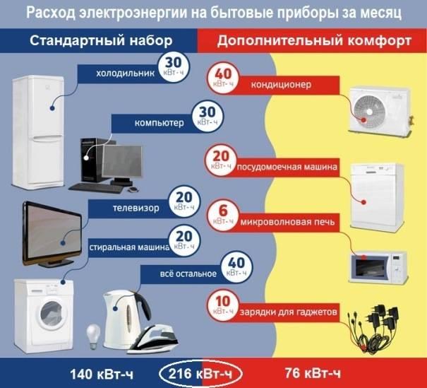 Самый экономичный обогреватель для дома: 5 моделей, которые не тратят энергию попусту