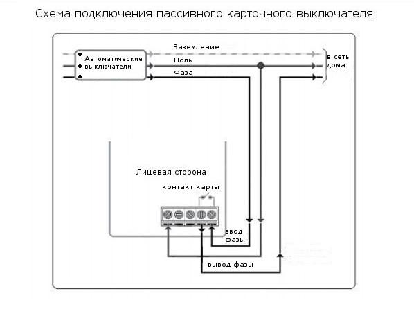 Перекидной рубильник на два направления и для генератора, схема подключения