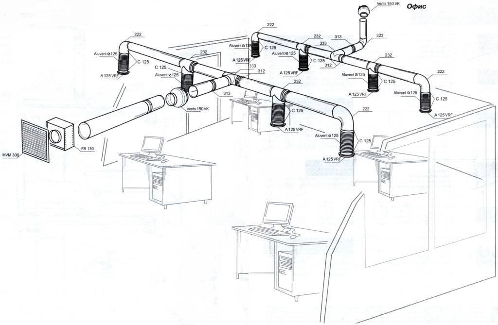 Чистка вентиляции в многоквартирных дома: чистка воздуховодов