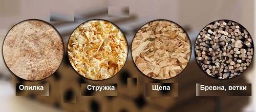 Производство брикетов из опилок в домашних условиях как бизнес