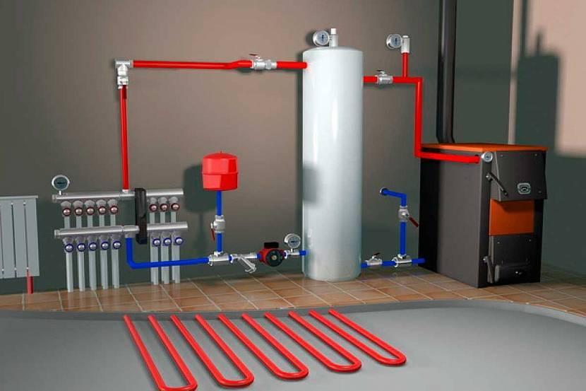 Отопление дома электричеством: самый экономный способ
