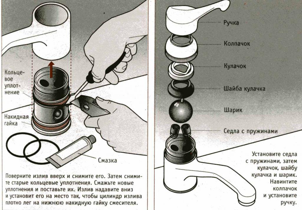 Ремонт смесителя своими руками (однорычажного и двухвентильного)