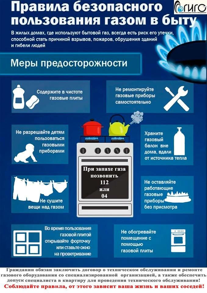 Действующие правила пользования газом в быту (рф)