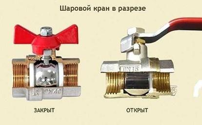 Газовый шаровый кран - классификация, конструкция и предназначение