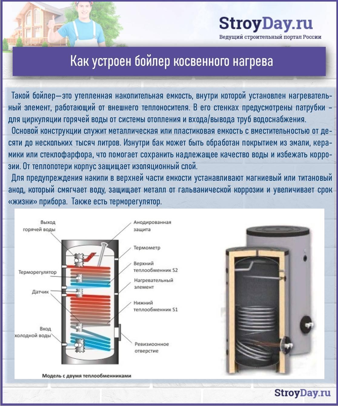 Накопительный водонагреватель косвенного нагрева 200 литров: обзор навесных и напольных моделей