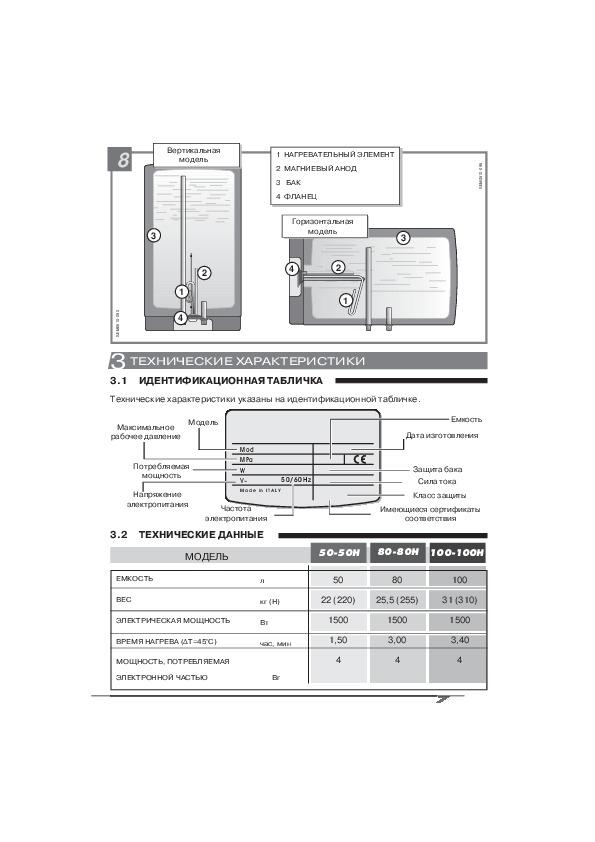 Советы по использованию водонагревателей