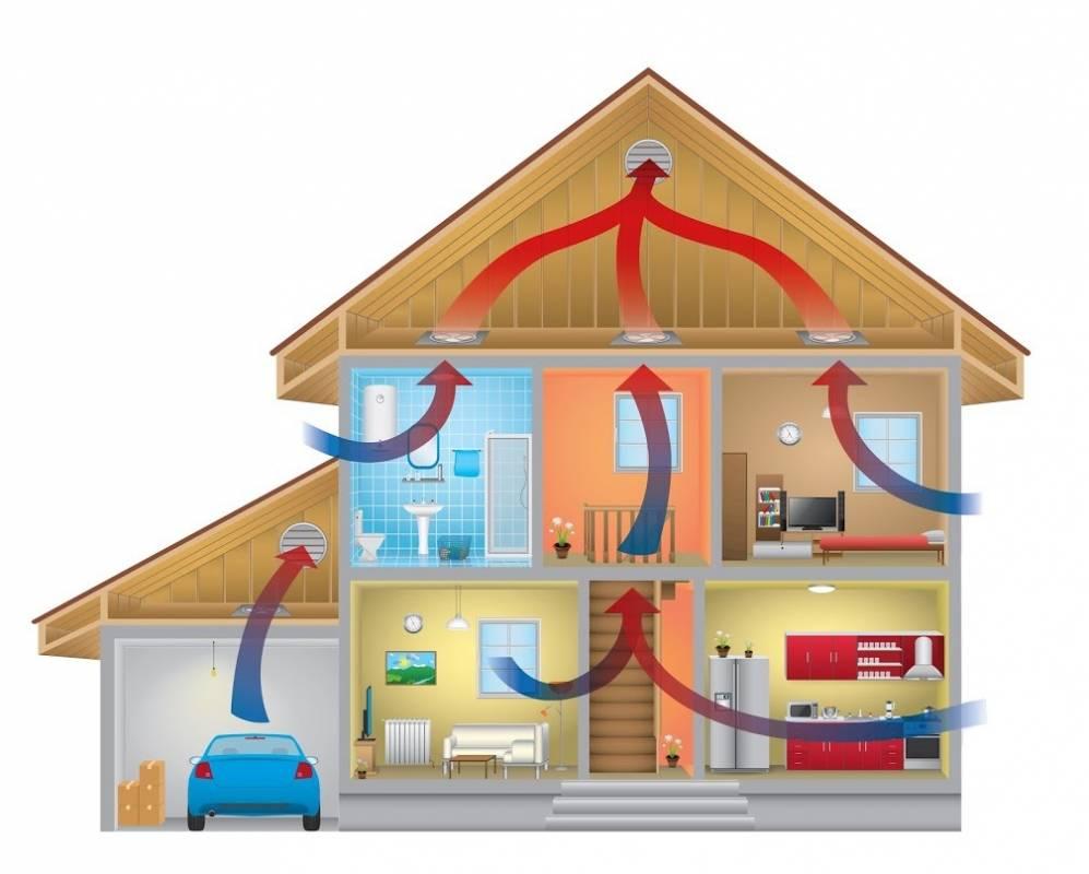 Почему из вентиляции дует в квартиру?