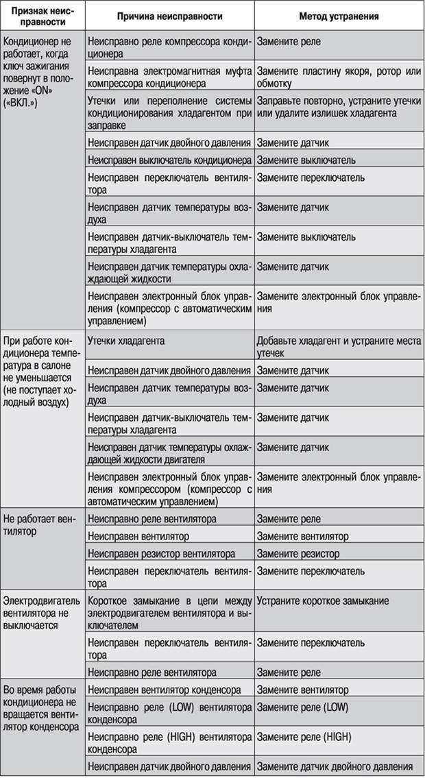 Ремонт микроволновки своими руками: диагностика и устранение неполадок