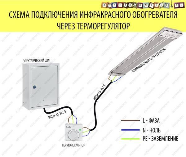 Terneo rz + удлинитель в подарок. терморегулятор в розетку для инфракрасного обогревателя, радиатора, конвектора. длина провода с датчиком температуры воздуха — 10 см.