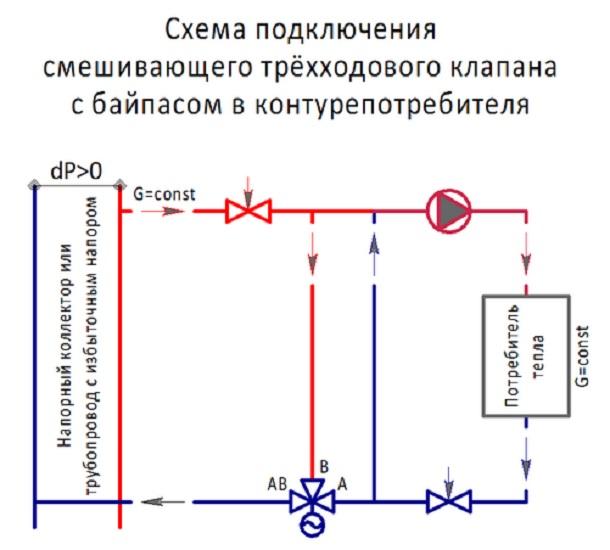 Трехходовой клапан для отопления: принцип работы термостатического смесительного в системе, установка и подключение, как работает