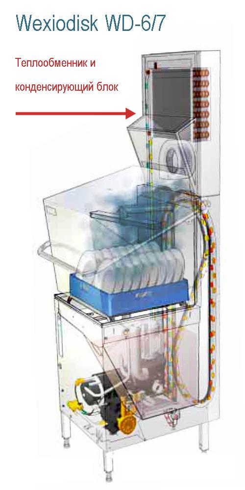 Как работает посудомоечная машина изнутри: видео, принцип действия