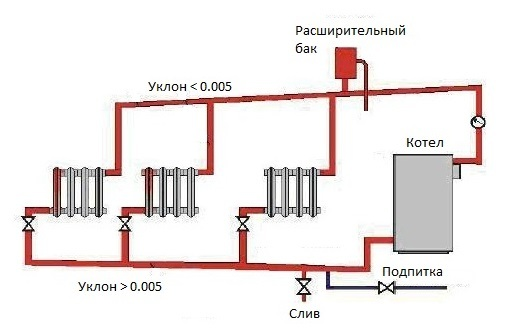 Установка котла на твердом топливе: разбор нюансов монтажа - точка j