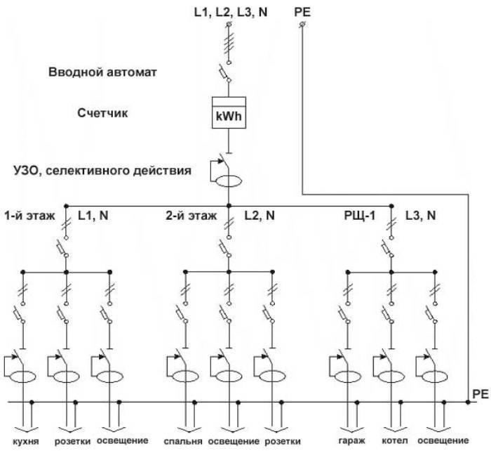 Монтаж узо и автоматов схемы - всё о электрике
