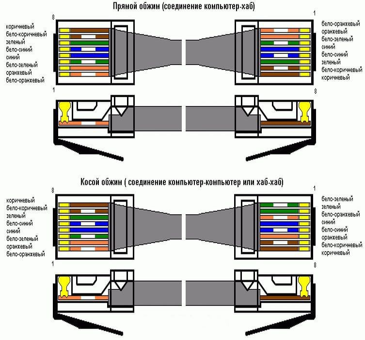 Кабели для принтеров hp: как выбрать провод usb, шнуры для питания и сетевые кабели для принтера?