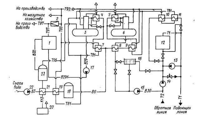 Тепловая схема водогрейной котельной: расчет и проектирование