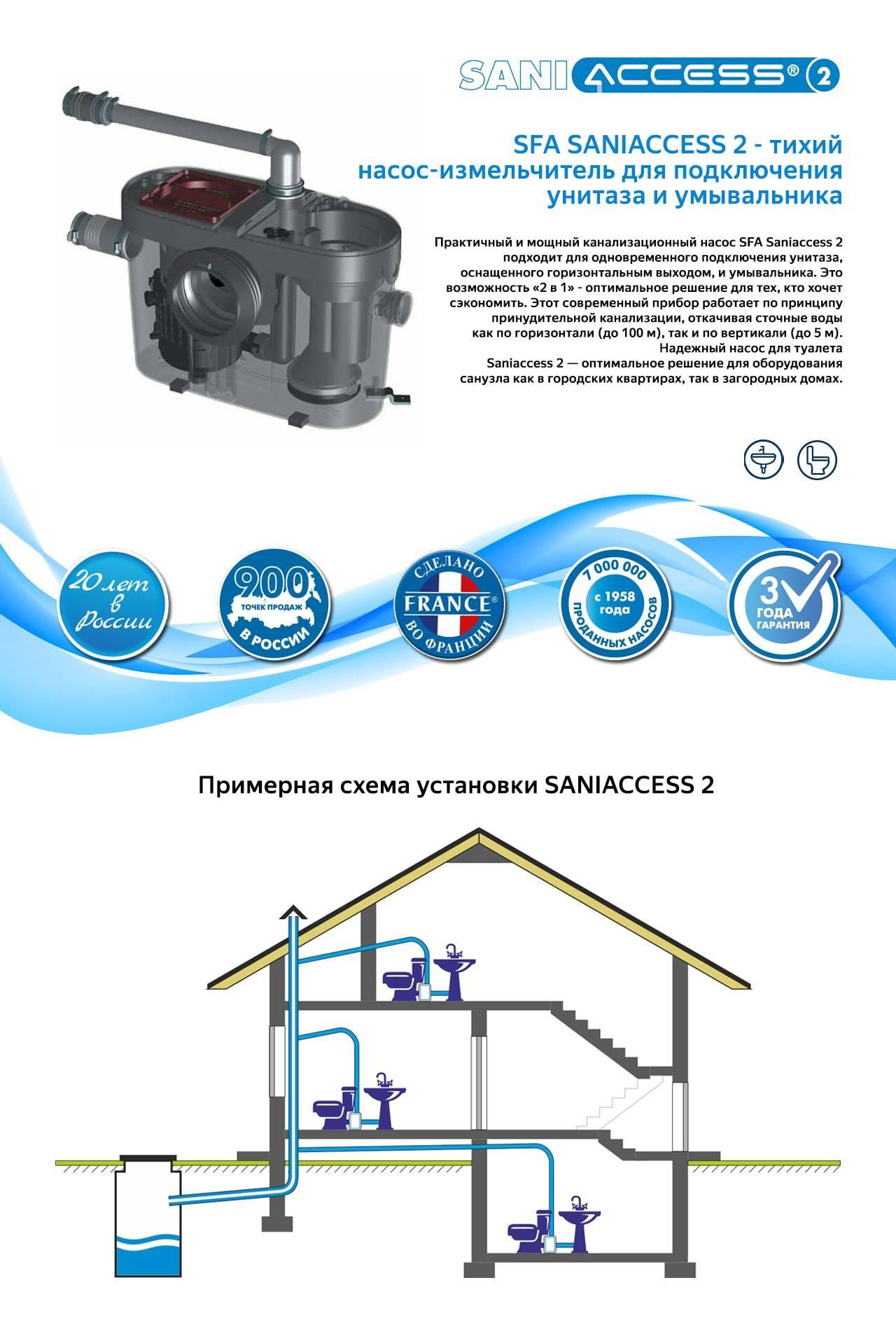 Санитарный насос: предназначение, выбор, монтаж