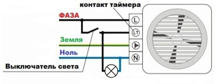 Как подключить вытяжной вентилятор в ванной к лампочке