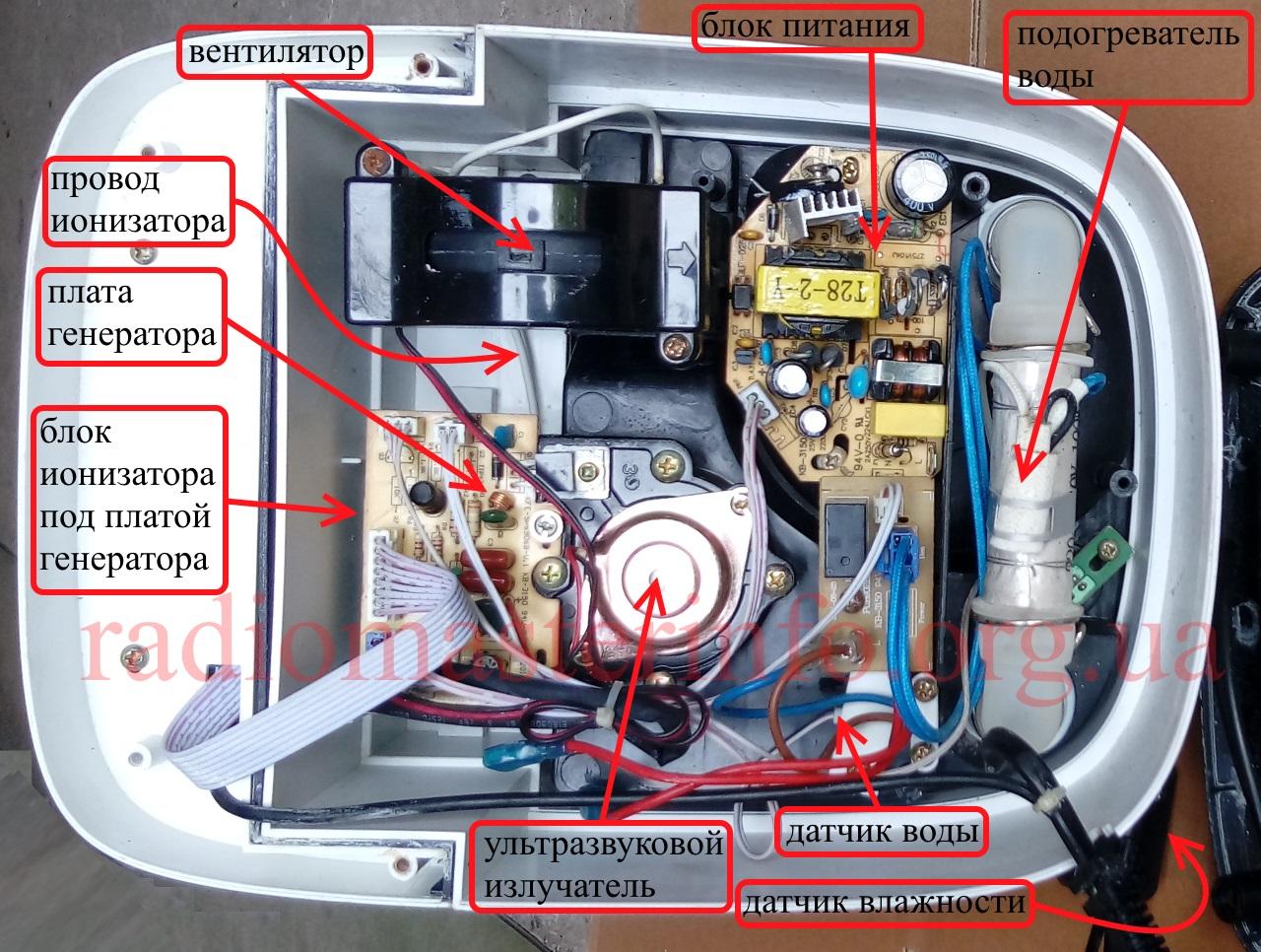Ремонт увлажнителя воздуха: причины поломок и способы их устранения