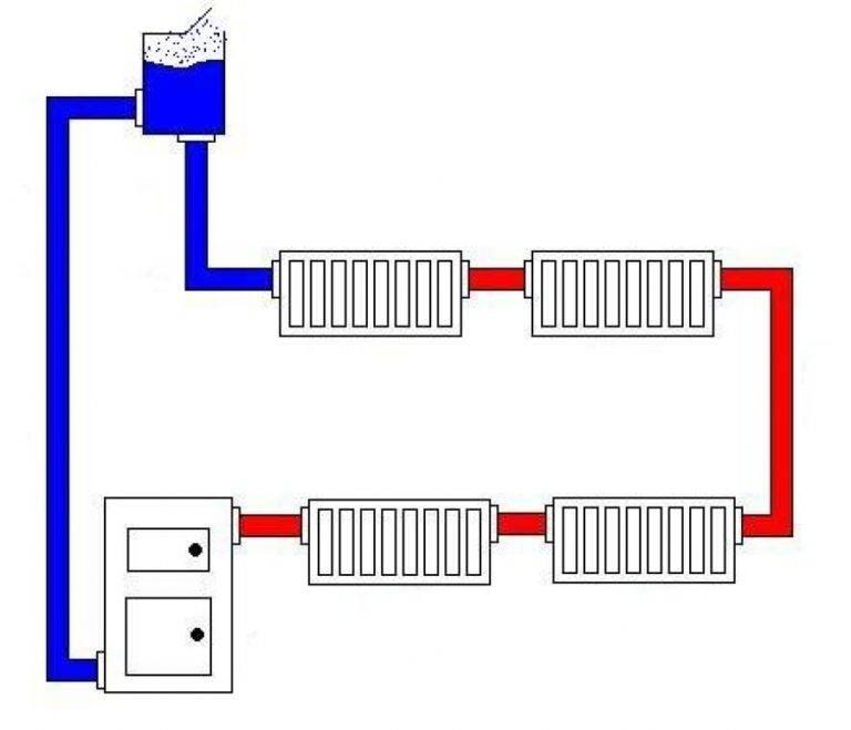 Открытая система теплоснабжения - схема, принцип работы и монтажа + видео