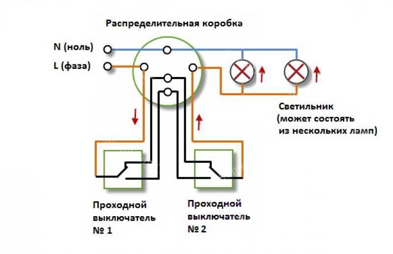 Проходной выключатель - что это такое и как работает?