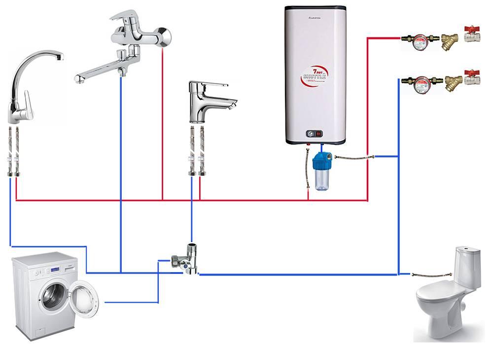 Как пользоваться водонагревателем в квартире, как включить бойлер