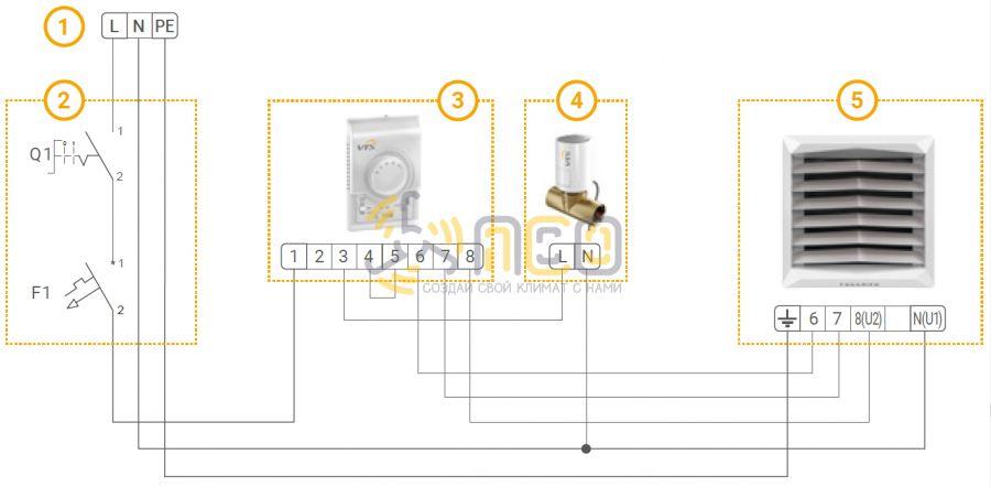Волкано вр3 ес | водяной тепловентилятор 15-75 квт