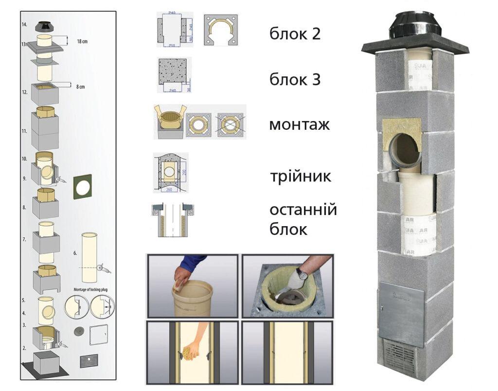 Керамические дымоходы: особенности эксплуатации и монтаж своими руками
