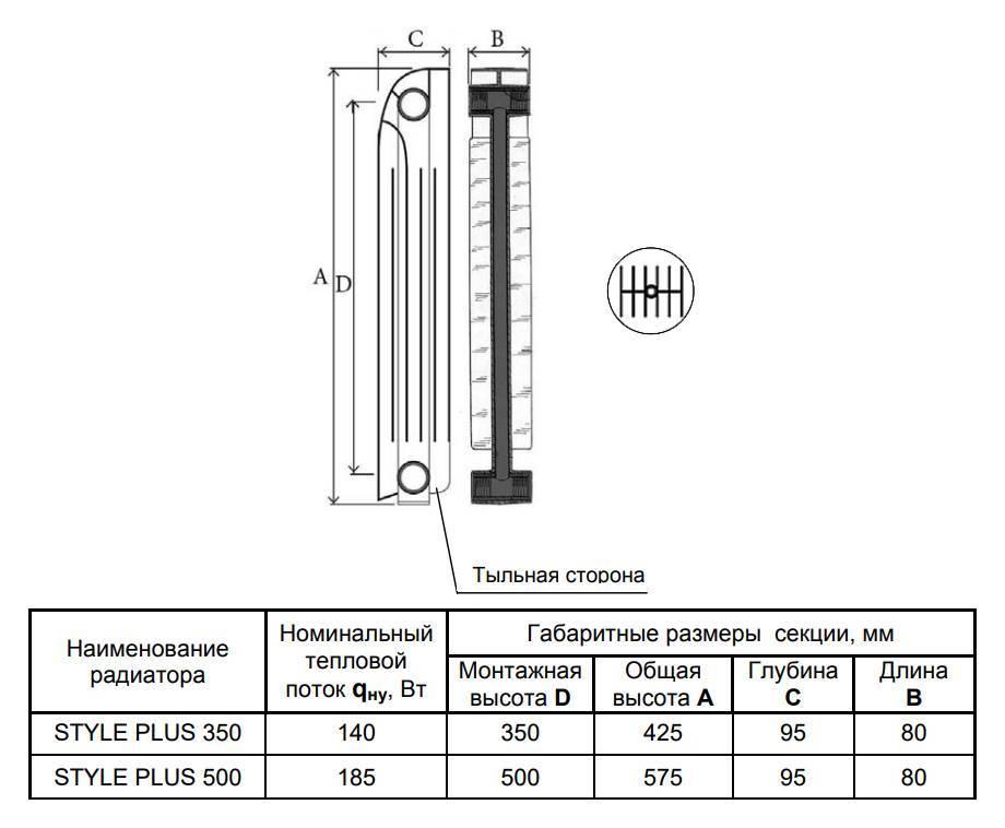 Радиаторы рифар: модельный ряд, технические характеристики, стоимость, особенности эксплуатации, отзывы