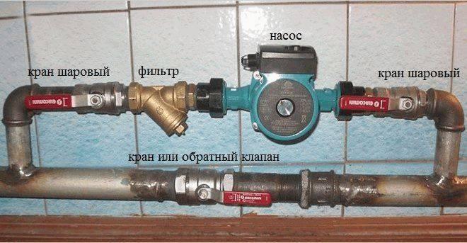 Как правильно установить циркуляционный насос в систему отопления - инструкция