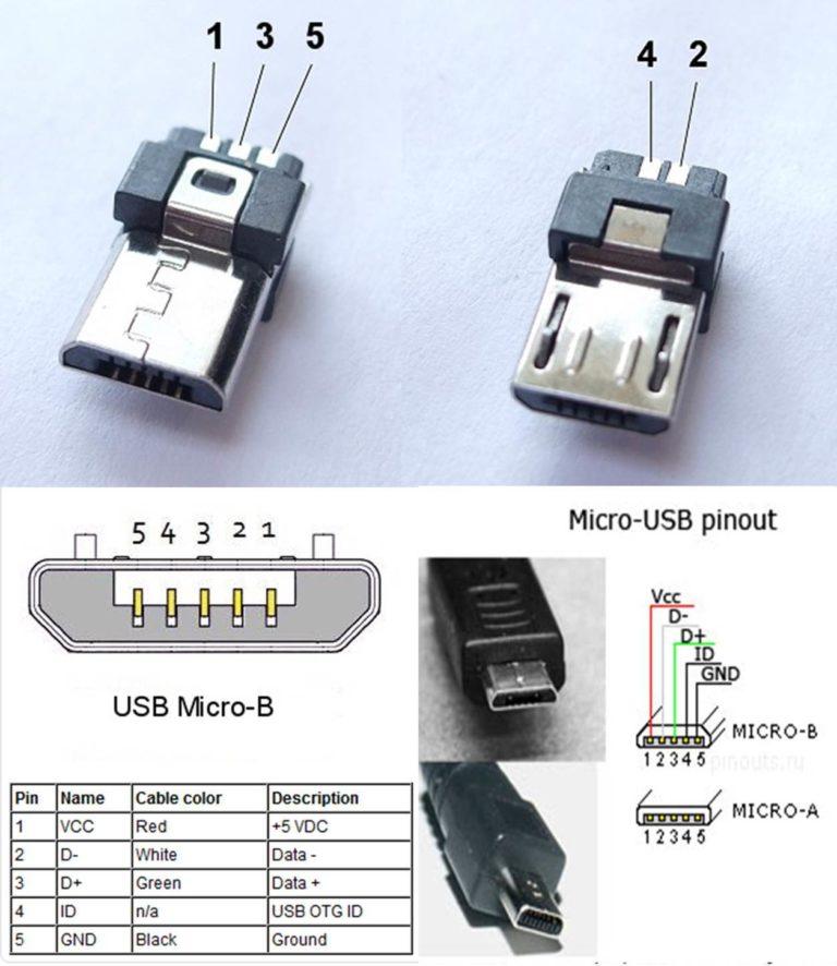 Подробное описание распайки разъемов usb разных моделей, а также распиновка мини и микроустройств