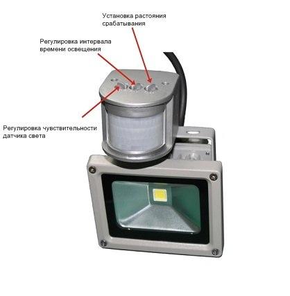 Прожекторы с датчиком движения: характеристики, разновидности, выбор и установка