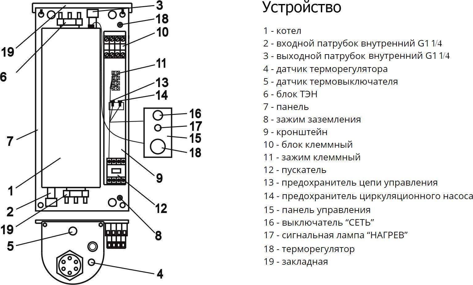 Электрические котлы эван. эконом. стандарт. комфорт.