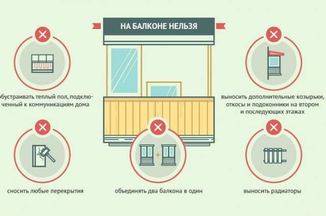 Организация пространства ихранения вещей вдоме: идеи для разгрузки пространства | lisa.ru