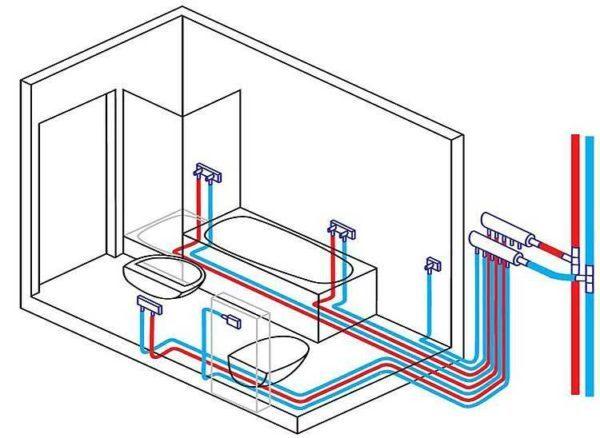 Водопровод в квартире: схема разводки и монтаж | строй советы