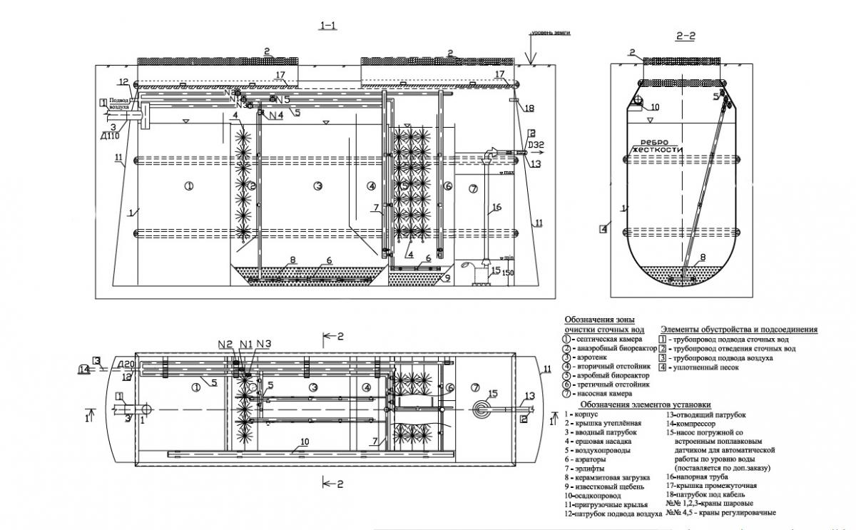 """Как выполняется установка септика """"Тверь"""": обзор технологии монтажа"""