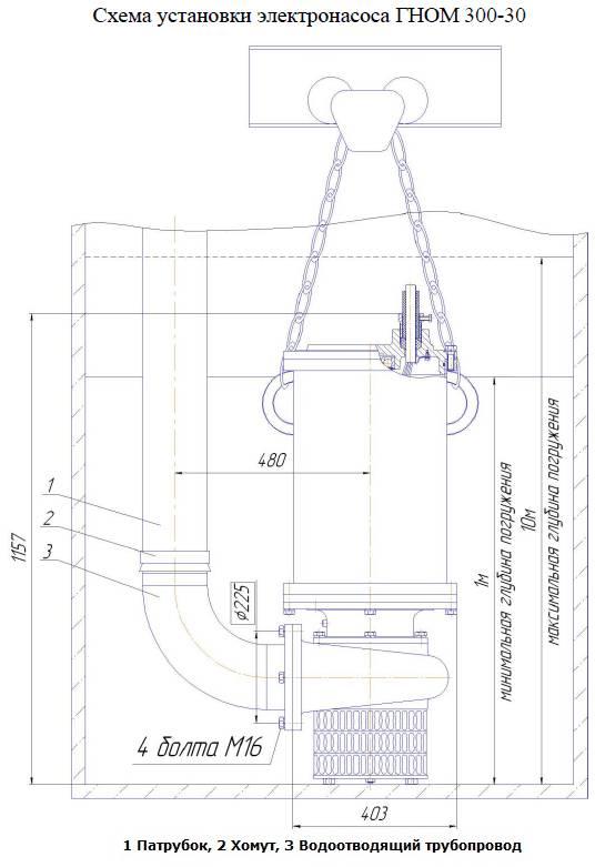 """Погружной насос """"гном"""": устройство, характеристики, отзывы"""